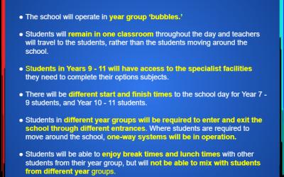 #BackToSchool – COVID-19