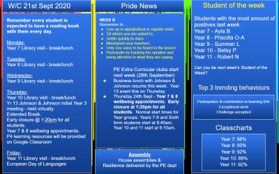 W/c 21.09.2020 Tutor Slide Y7-Y11