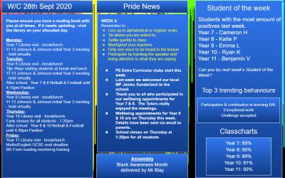 W/c 28.09.2020 Tutor Slide Y7-Y11