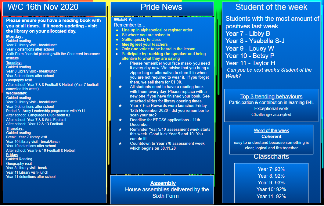 W/c 23.11.2020 Tutor Slide Y7-Y11 Week B