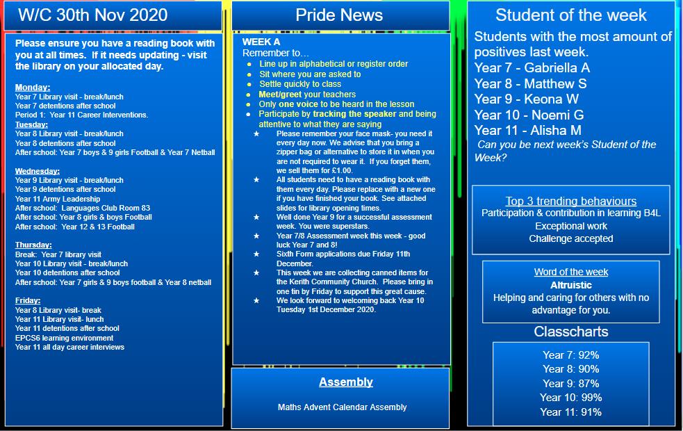 W/c 14.12.2020 Tutor Slide Y7-Y11 Week A