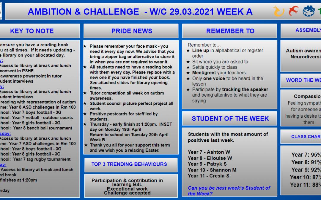 W/c 29.03.2021 Tutor Slide Y7-Y11 Week A
