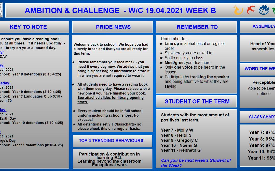 W/c 19.04.2021 Tutor Slide Y7-Y11 Week B