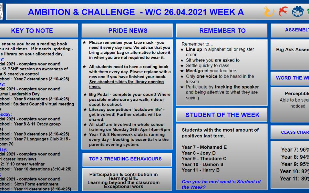 W/c 26.04.2021 Tutor Slide Y7-Y11 Week A