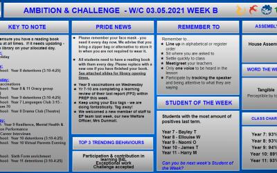 W/c 03.05.2021 Tutor Slide Y7-Y11 Week B