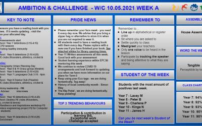 W/c 10.05.2021 Tutor Slide Y7-Y11 Week A
