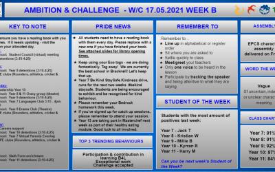 W/c 17.05.2021 Tutor Slide Y7-Y11 Week B