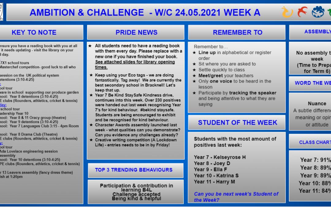 W/c 24.05.2021 Tutor Slide Y7-Y11 Week A