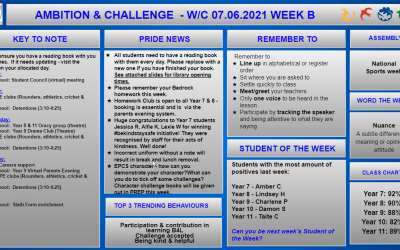 W/c 07.06.2021 Tutor Slide Y7-Y11 Week B