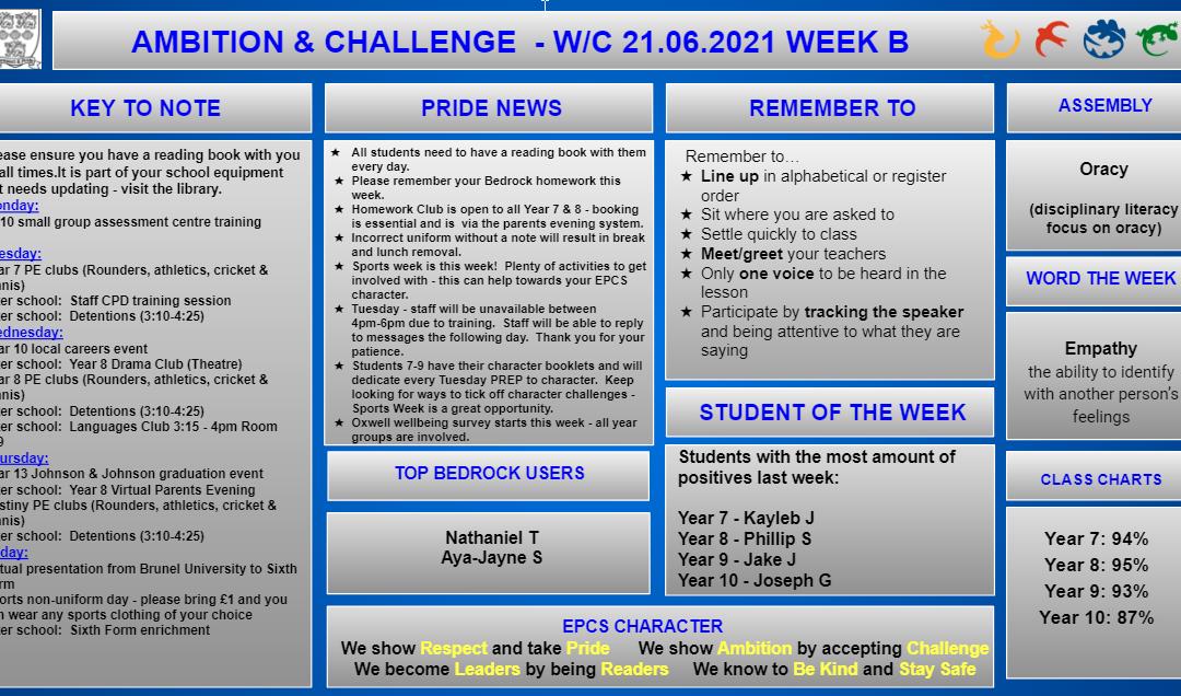 W/c 21.06.2021 Tutor Slide Y7-Y11 Week B