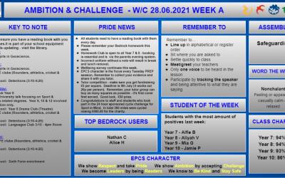 W/c 28.06.2021 Tutor Slide Y7-Y11 Week A
