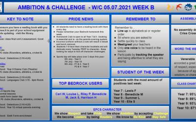 W/c 05.07.2021 Tutor Slide Y7-Y11 Week B