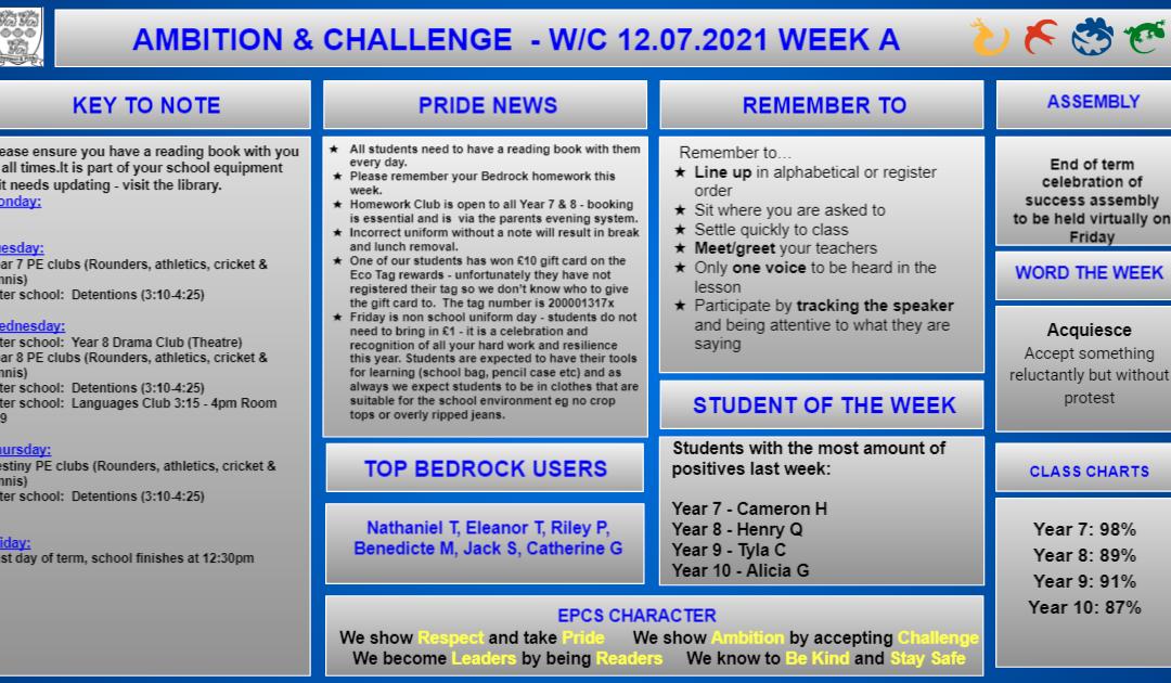 W/c 12.07.2021 Tutor Slide Y7-Y11 Week A