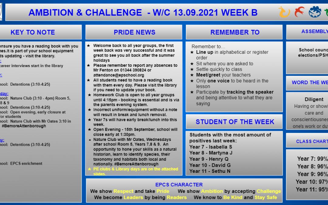 W/c 13.09.2021 Tutor Slide Y7-Y11 Week B
