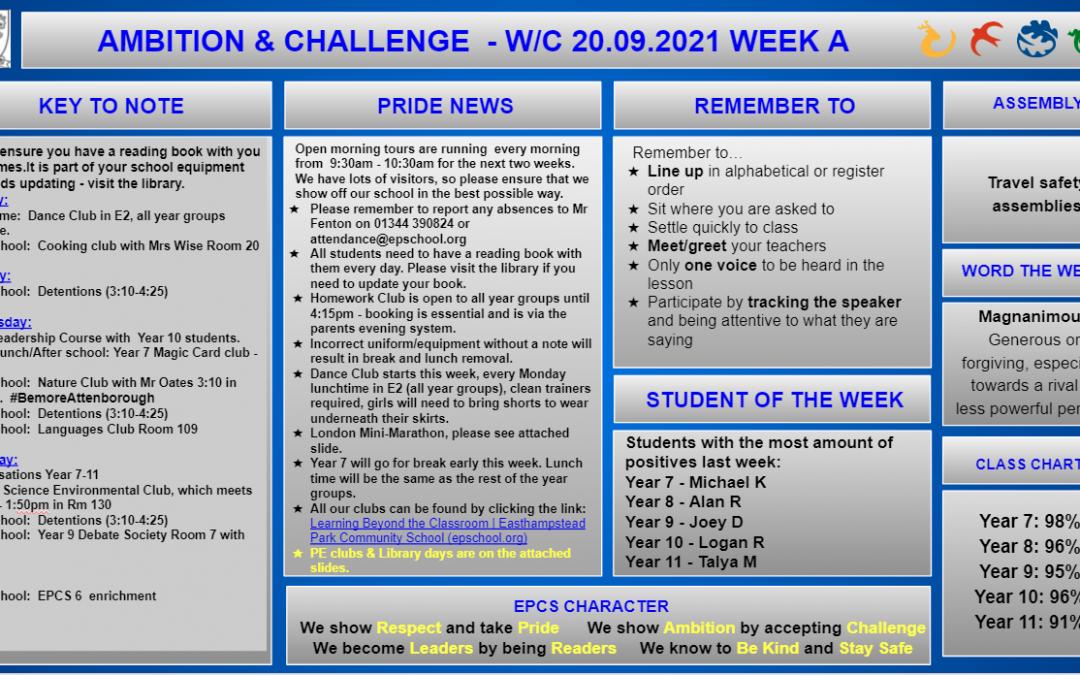 W/c 20.09.2021 Tutor Slide Y7-Y11 Week A