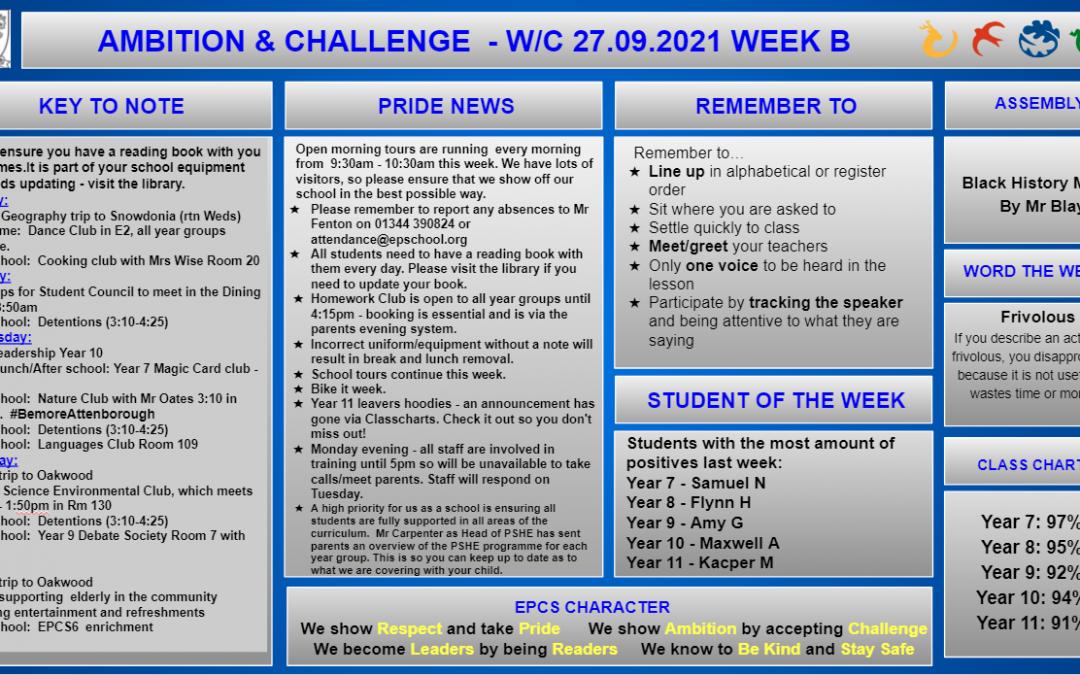 W/c 27.09.2021 Tutor Slide Y7-Y11 Week B